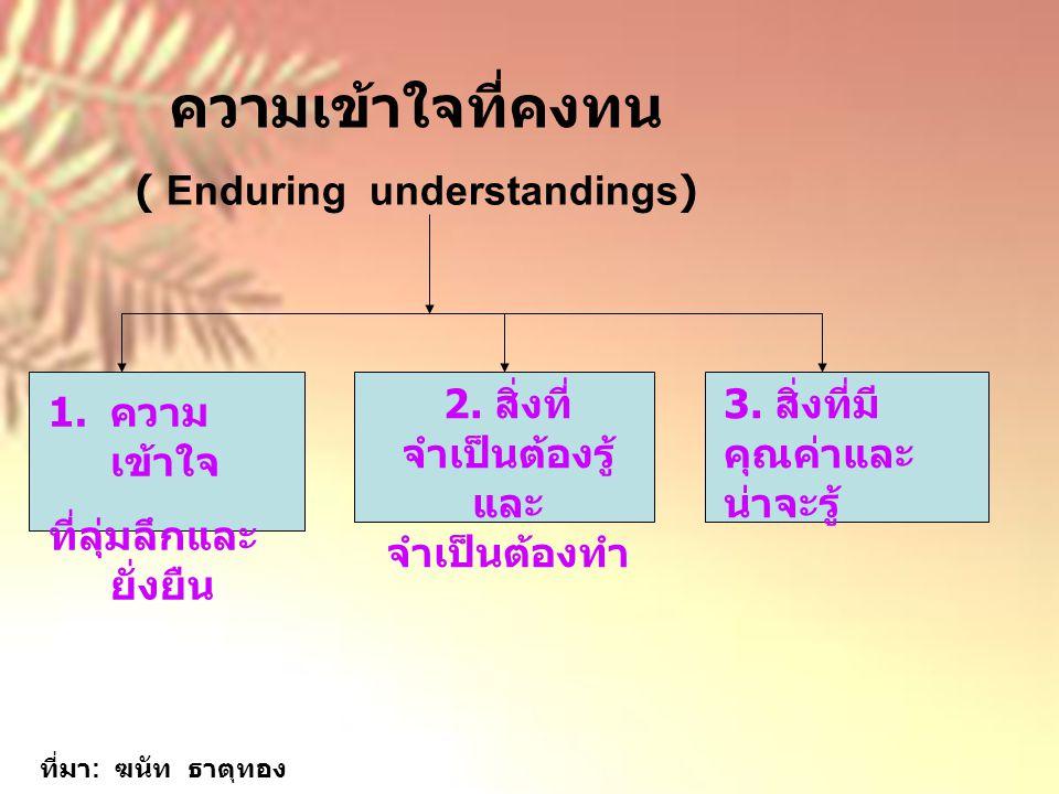 ( Enduring understandings) 2. สิ่งที่จำเป็นต้องรู้และจำเป็นต้องทำ