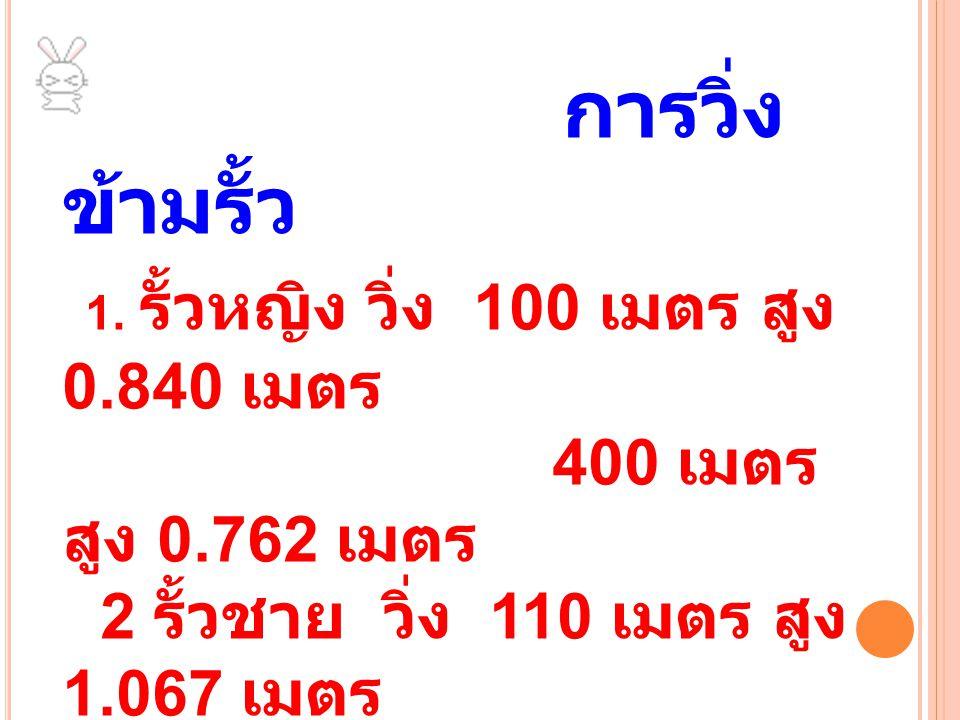 1. รั้วหญิง วิ่ง 100 เมตร สูง 0.840 เมตร