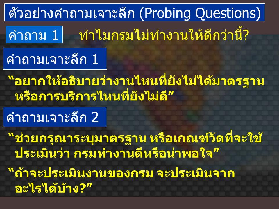 ตัวอย่างคำถามเจาะลึก (Probing Questions)