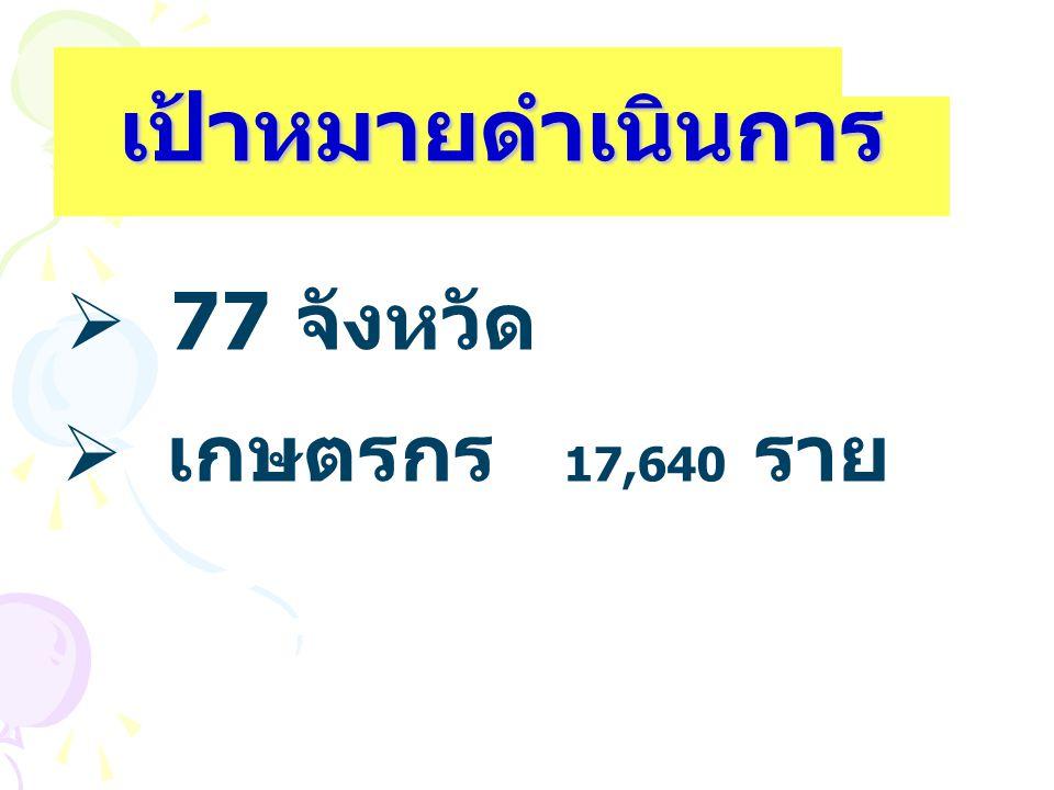 เป้าหมายดำเนินการ 77 จังหวัด เกษตรกร 17,640 ราย