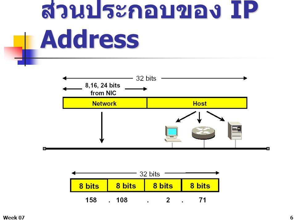 ส่วนประกอบของ IP Address