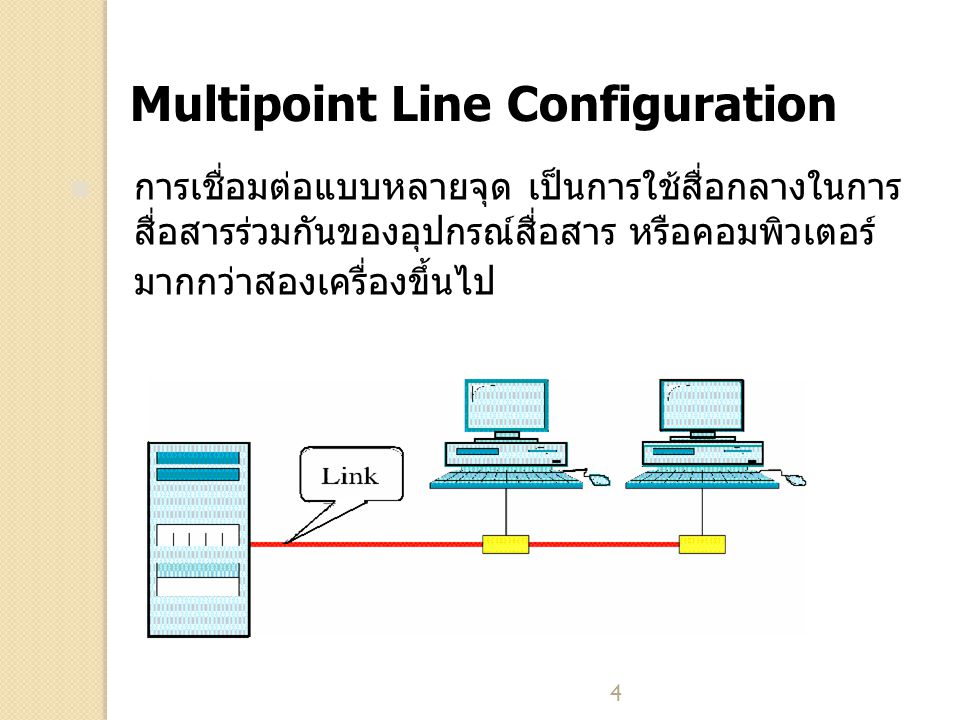 Multipoint Line Configuration