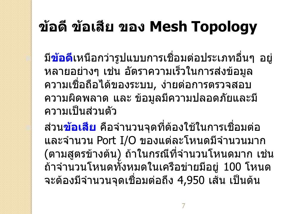 ข้อดี ข้อเสีย ของ Mesh Topology
