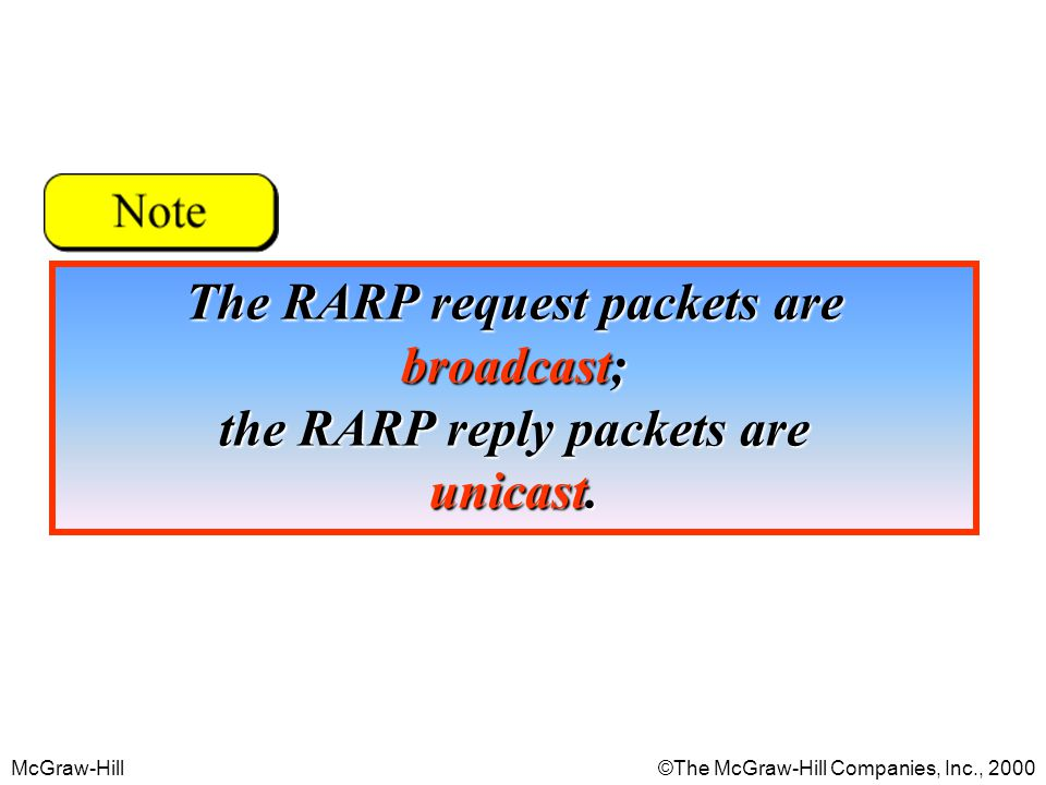 The RARP request packets are broadcast; the RARP reply packets are unicast.