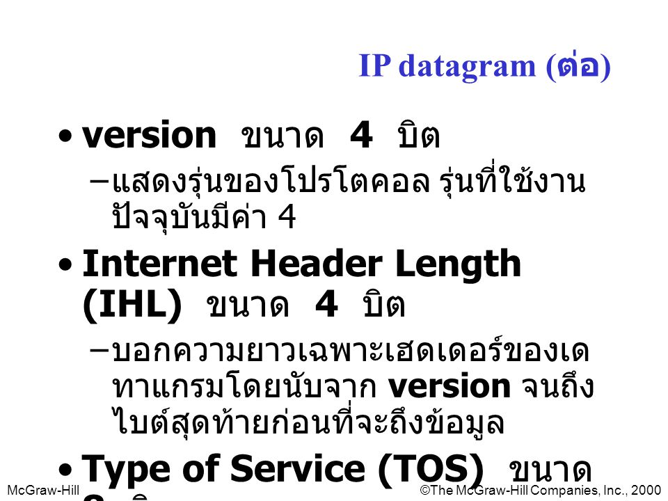 Internet Header Length (IHL) ขนาด 4 บิต