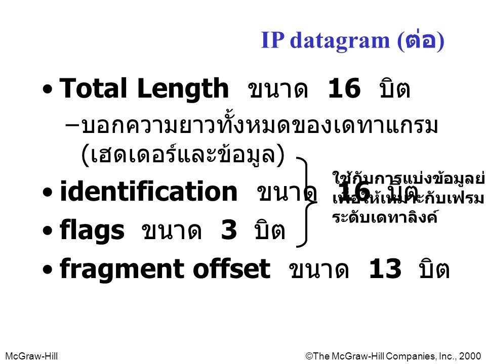 identification ขนาด 16 บิต flags ขนาด 3 บิต