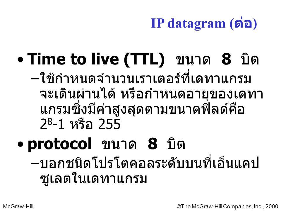 Time to live (TTL) ขนาด 8 บิต
