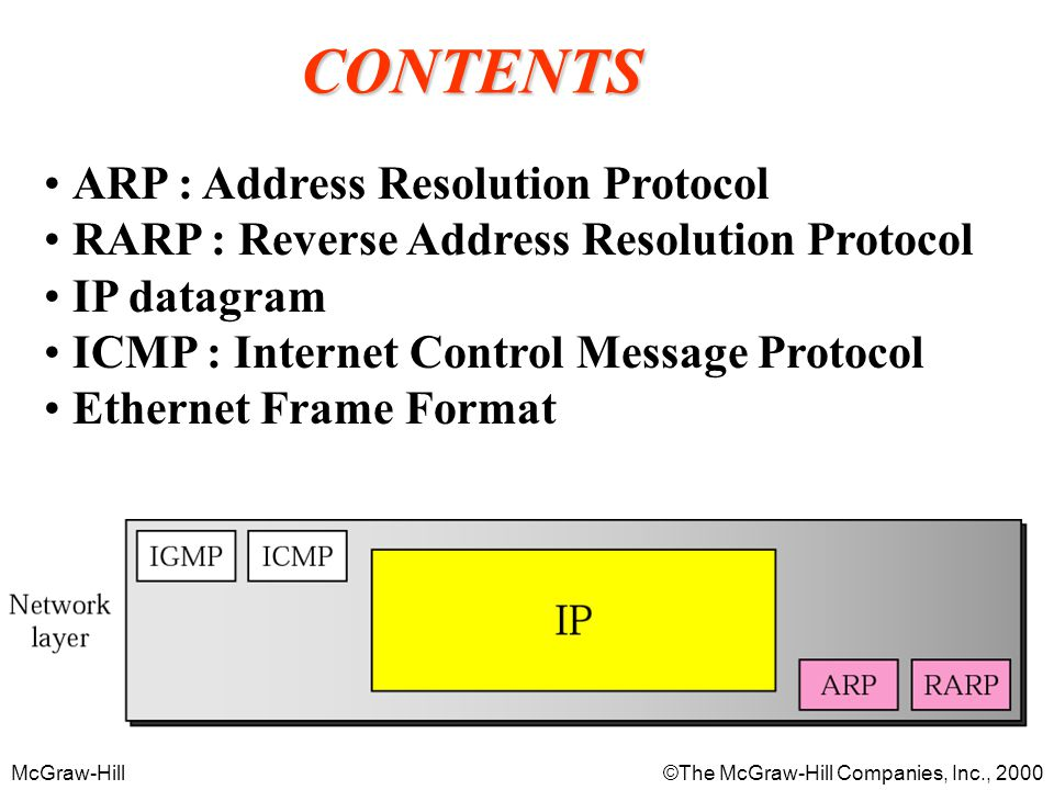 CONTENTS ARP : Address Resolution Protocol