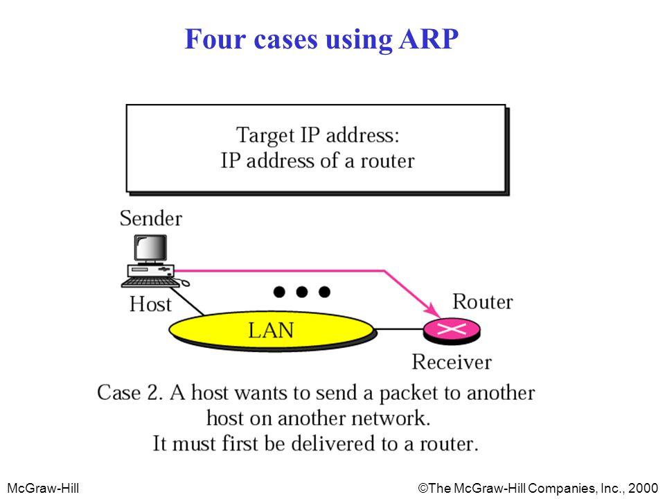 Four cases using ARP