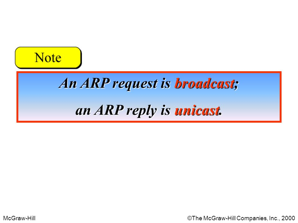 An ARP request is broadcast;