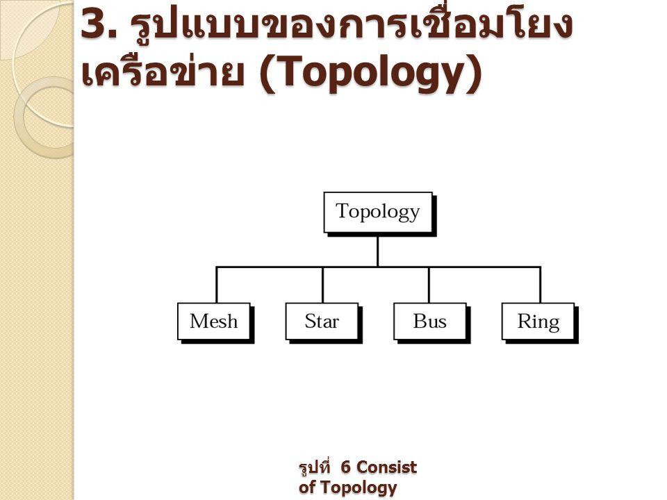3. รูปแบบของการเชื่อมโยงเครือข่าย (Topology)