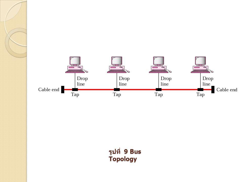 รูปที่ 9 Bus Topology