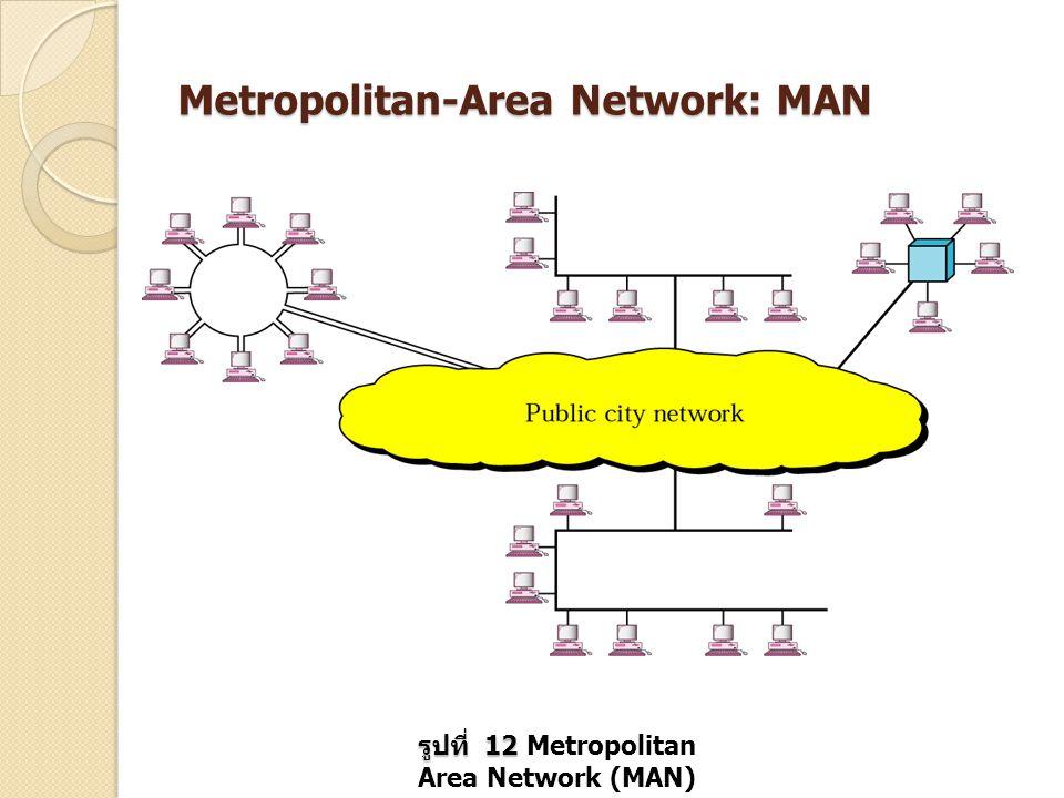 Metropolitan-Area Network: MAN