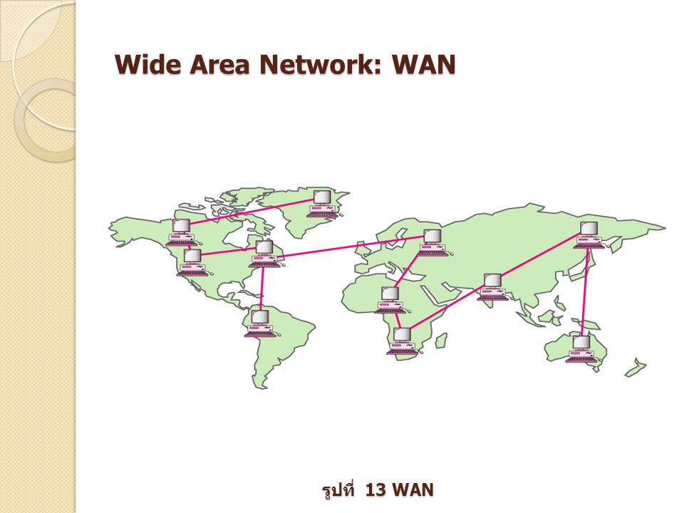 Wide Area Network: WAN รูปที่ 13 WAN