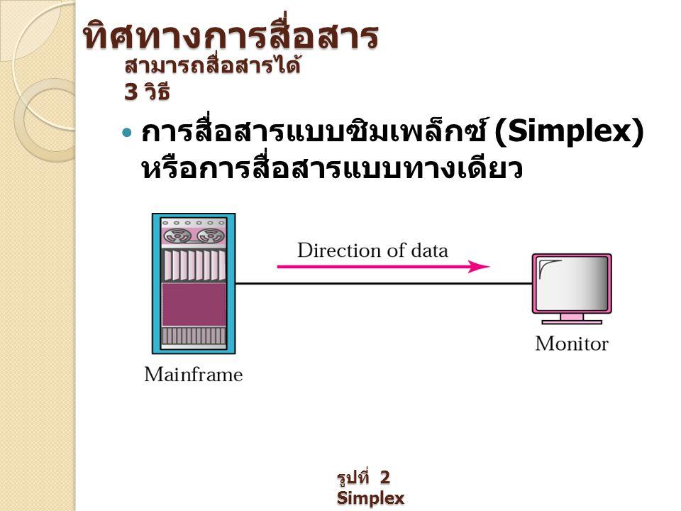 ทิศทางการสื่อสาร สามารถสื่อสารได้ 3 วิธี การสื่อสารแบบซิมเพล็กซ์ (Simplex) หรือการสื่อสารแบบทาง เดียว.