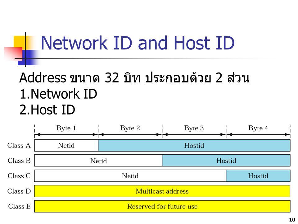 Network ID and Host ID Address ขนาด 32 บิท ประกอบด้วย 2 ส่วน