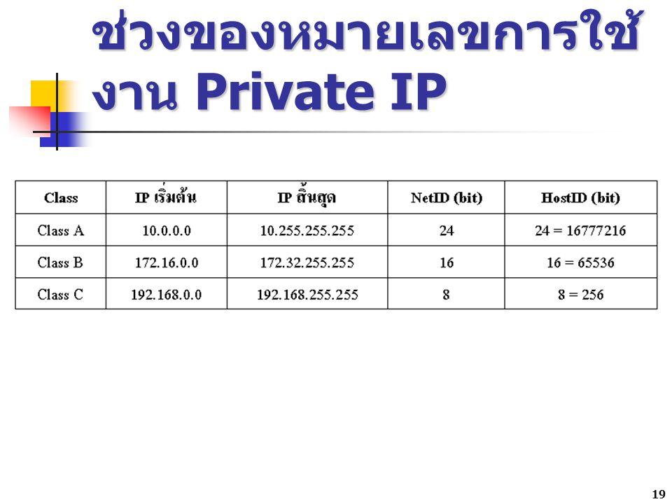 ช่วงของหมายเลขการใช้งาน Private IP