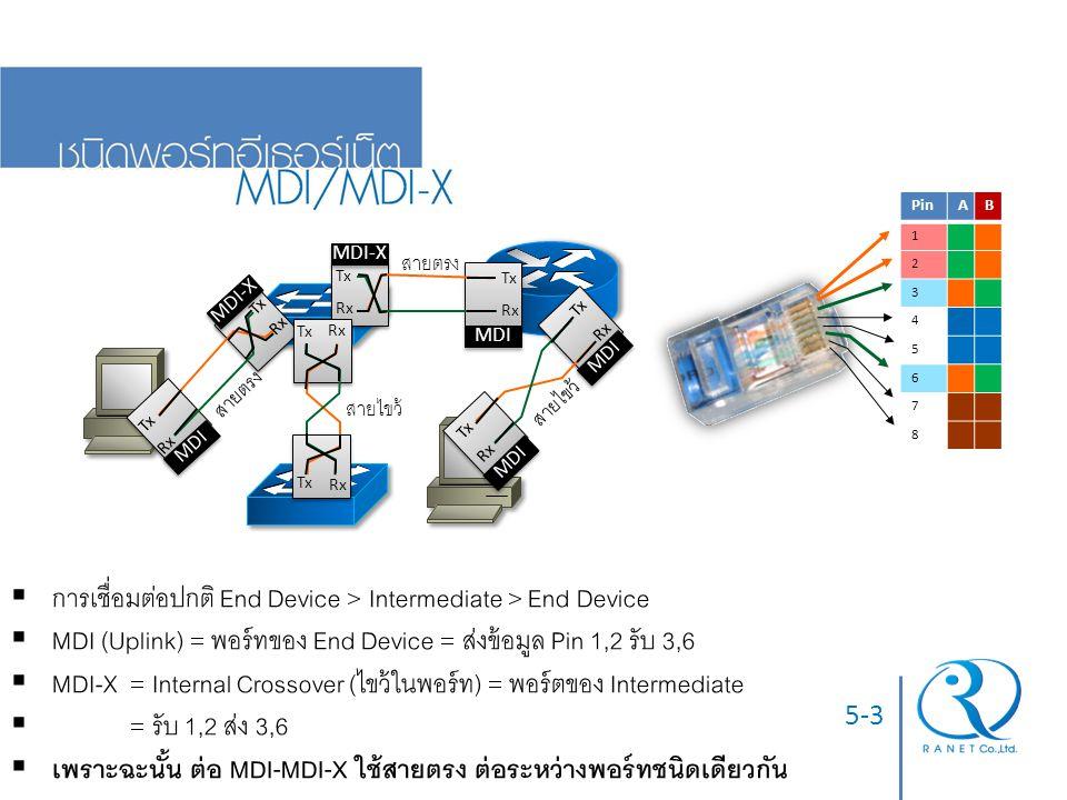 การเชื่อมต่อปกติ End Device > Intermediate > End Device