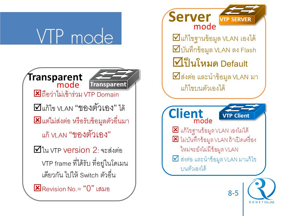 Server Client เป็นโหมด Default Transparent mode