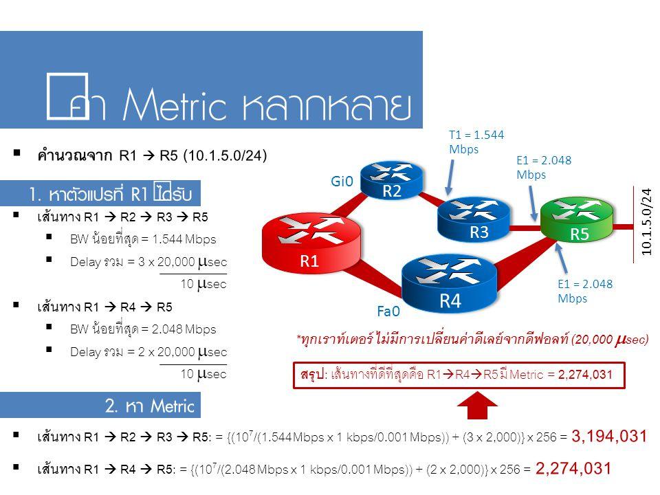 ค่า Metric หลากหลาย 1. หาตัวแปรที่ R1 ได้รับ 2. หา Metric