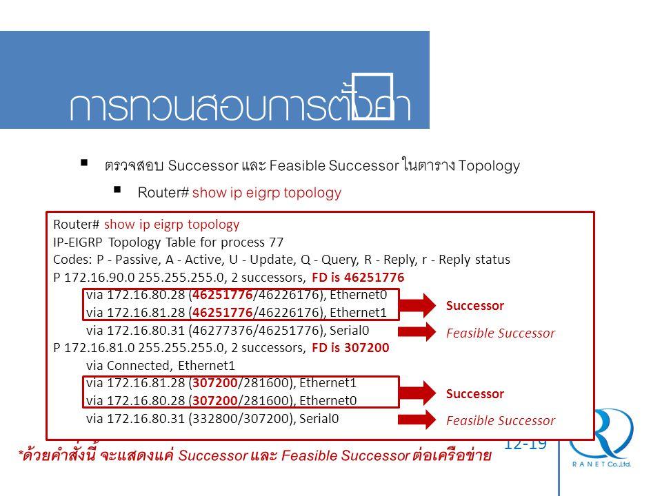 05/04/60 การทวนสอบการตั้งค่า. ตรวจสอบ Successor และ Feasible Successor ในตาราง Topology. Router# show ip eigrp topology.