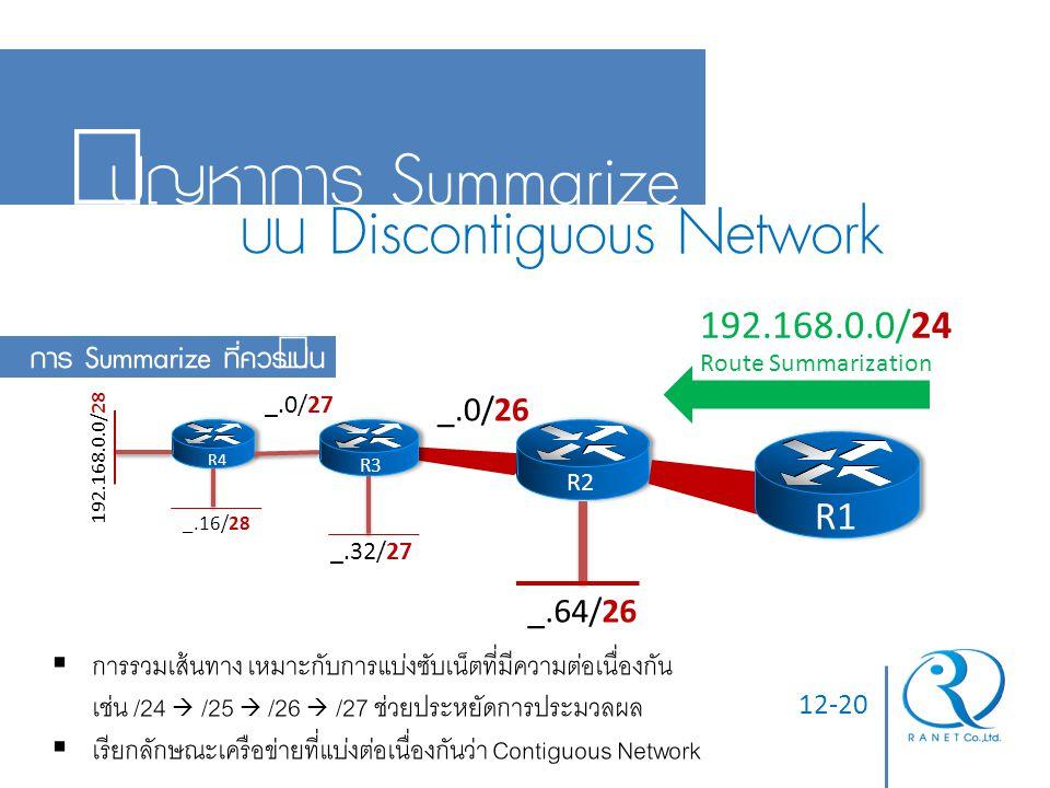 ปัญหาการ Summarize บน Discontiguous Network 192.168.0.0/24