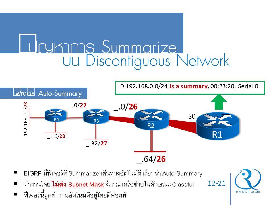 ปัญหาการ Summarize บน Discontiguous Network การ Summarize ที่ควรเป็น