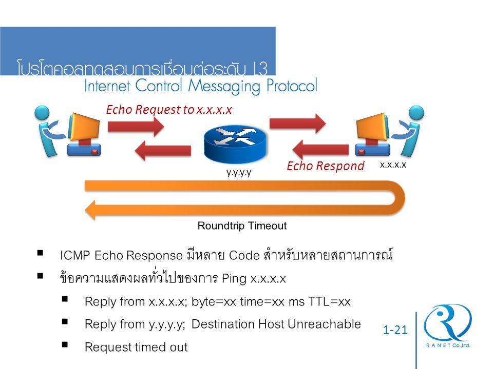 ICMP Echo Response มีหลาย Code สำหรับหลายสถานการณ์