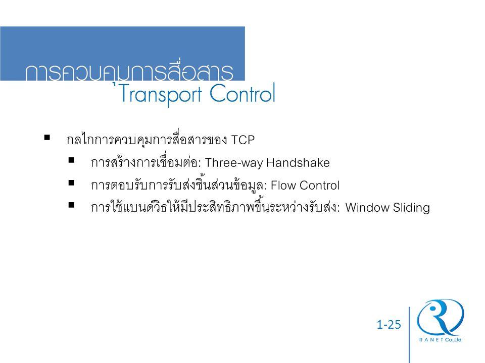 กลไกการควบคุมการสื่อสารของ TCP