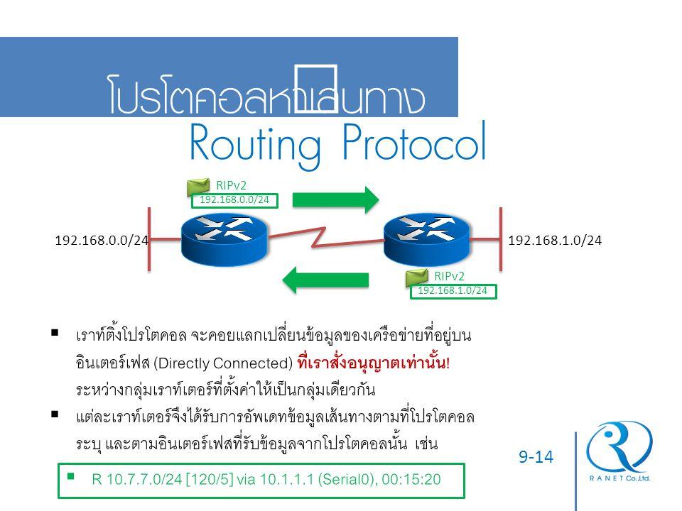 Routing Protocol โปรโตคอลหาเส้นทาง