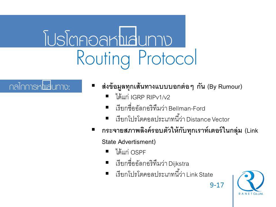 Routing Protocol โปรโตคอลหาเส้นทาง กลไกการหาเส้นทาง: