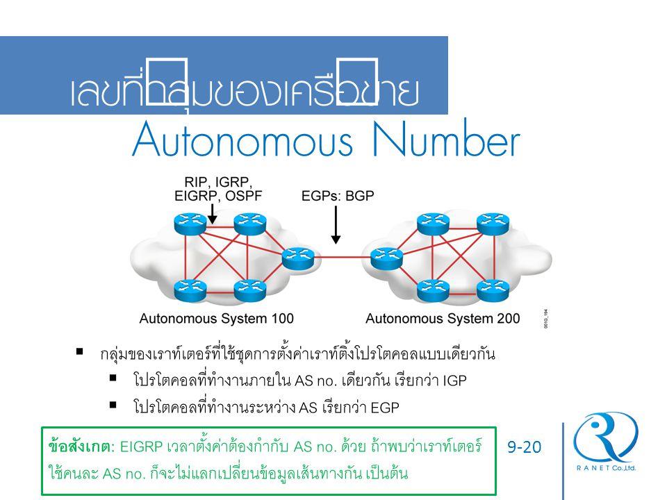 Autonomous Number เลขที่กลุ่มของเครือข่าย