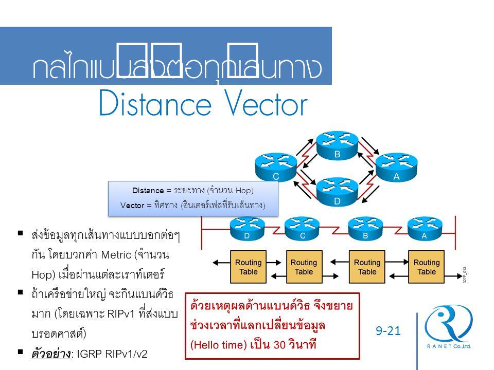 Distance Vector กลไกแบบส่งต่อทุกเส้นทาง