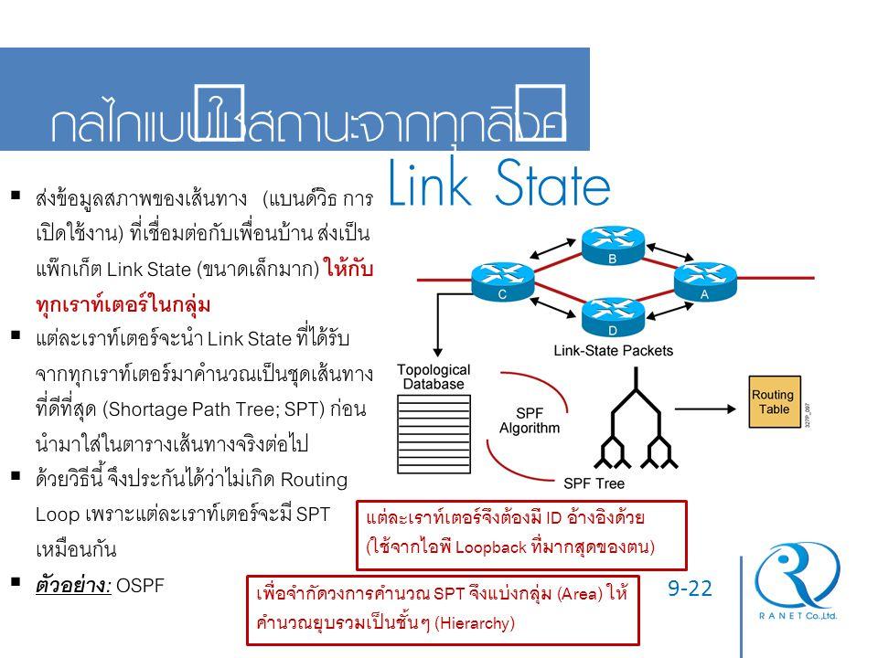 Link State กลไกแบบใช้สถานะจากทุกลิงค์