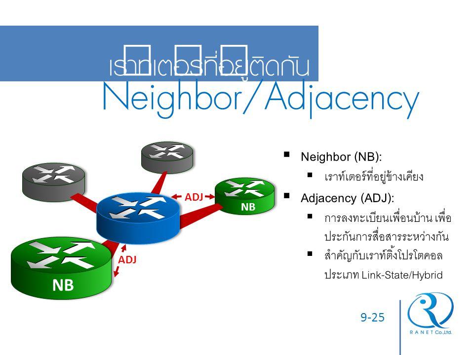 Neighbor/Adjacency เราท์เตอร์ที่อยู่ติดกัน Neighbor (NB):