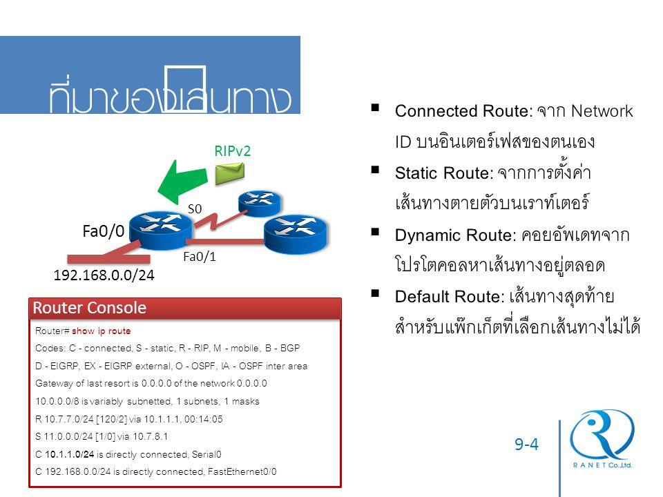 ที่มาของเส้นทาง Connected Route: จาก Network ID บนอินเตอร์เฟสของตนเอง