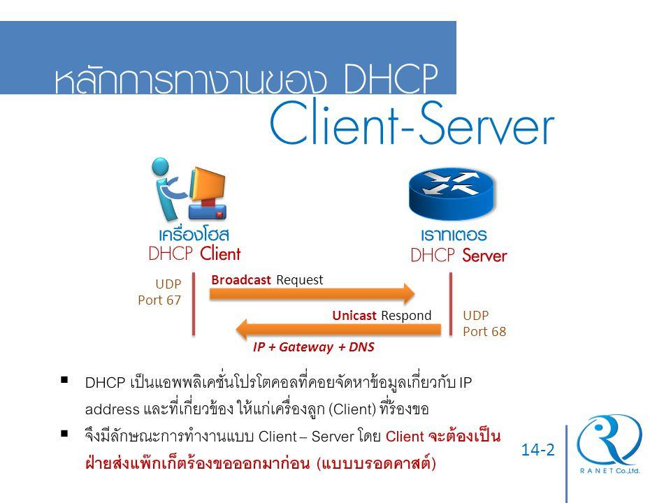 Client-Server หลักการทำงานของ DHCP เครื่องโฮส เราท์เตอร์ DHCP Client