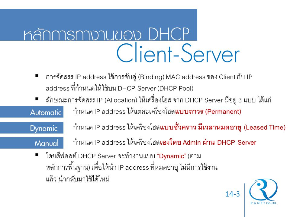 Client-Server หลักการทำงานของ DHCP Automatic Dynamic Manual