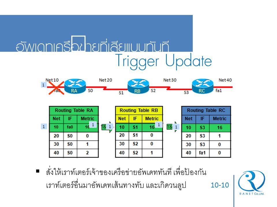 Trigger Update อัพเดทเครือข่ายที่เสียแบบทันที