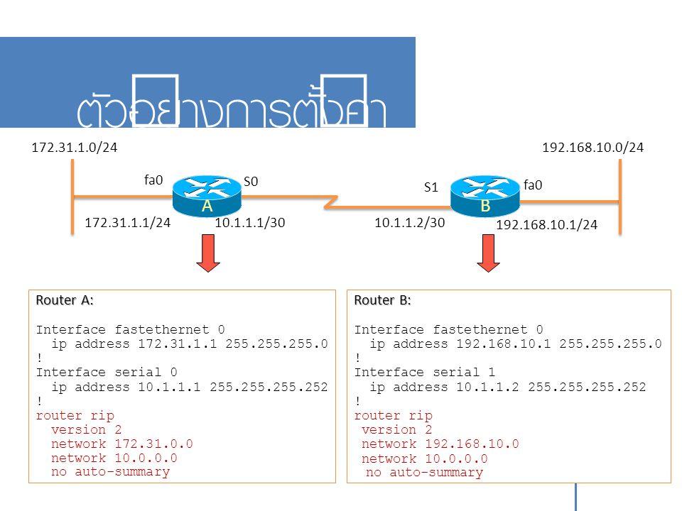 ตัวอย่างการตั้งค่า A B 10-12 172.31.1.0/24 192.168.10.0/24 fa0 S0 S1