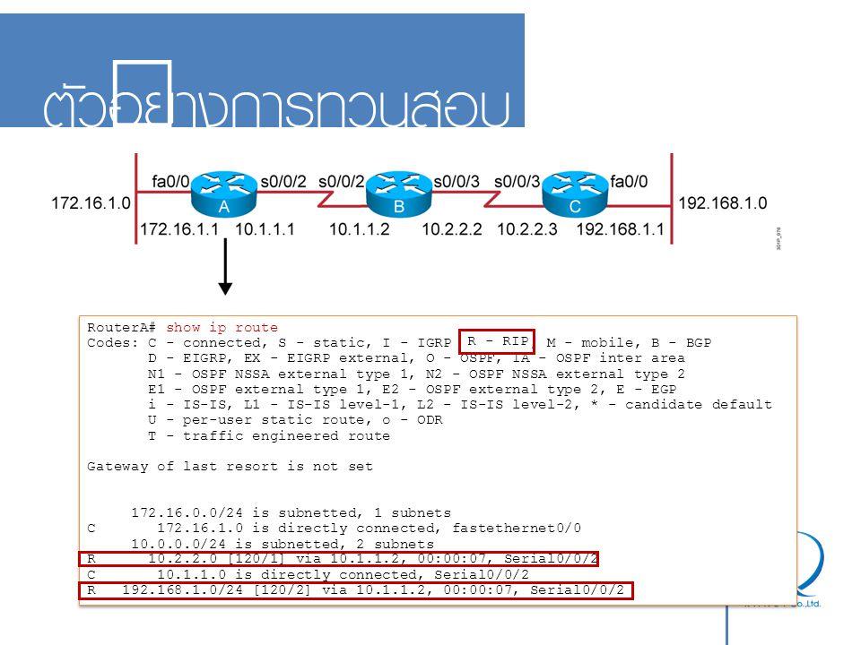 ตัวอย่างการทวนสอบ 10-18 05/04/60 RouterA# show ip route