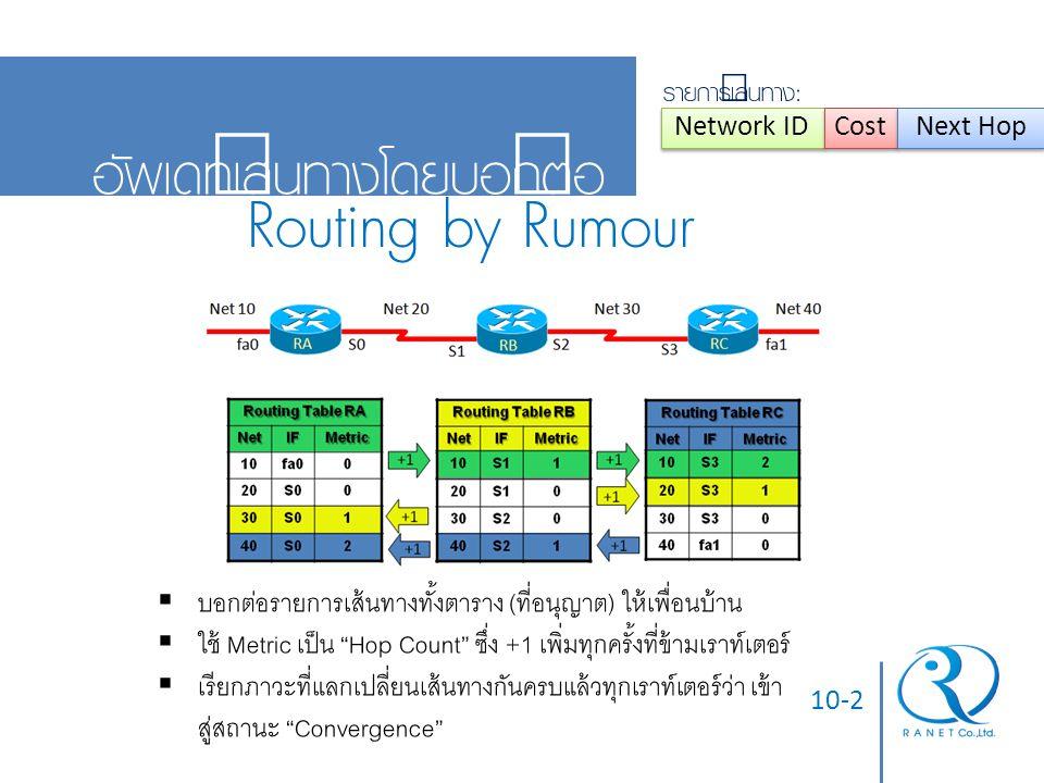 Routing by Rumour อัพเดทเส้นทางโดยบอกต่อ รายการเส้นทาง: