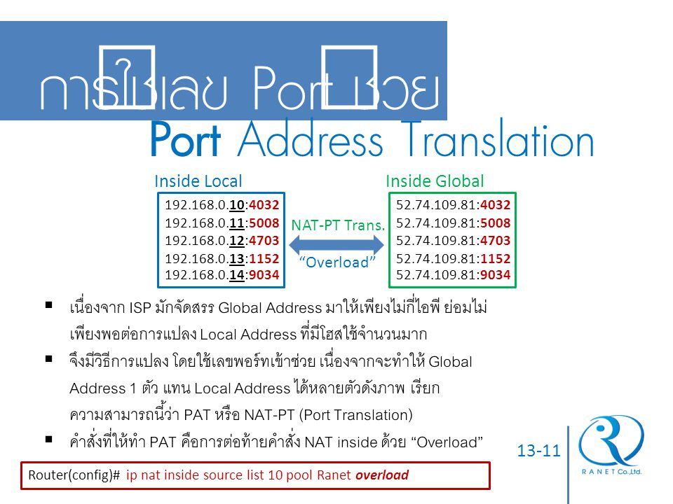การใช้เลข Port ช่วย Port Address Translation