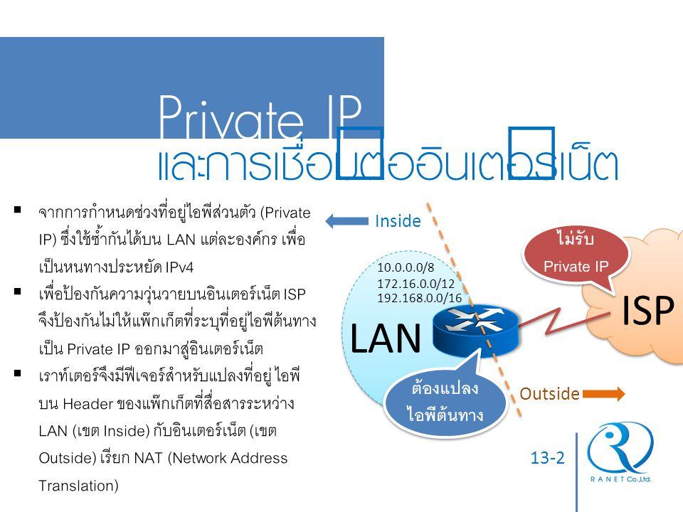 Private IP และการเชื่อมต่ออินเตอร์เน็ต ISP LAN