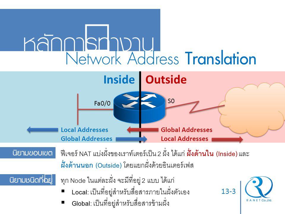 หลักการทำงาน Network Address Translation Inside Outside นิยามขอบเขต