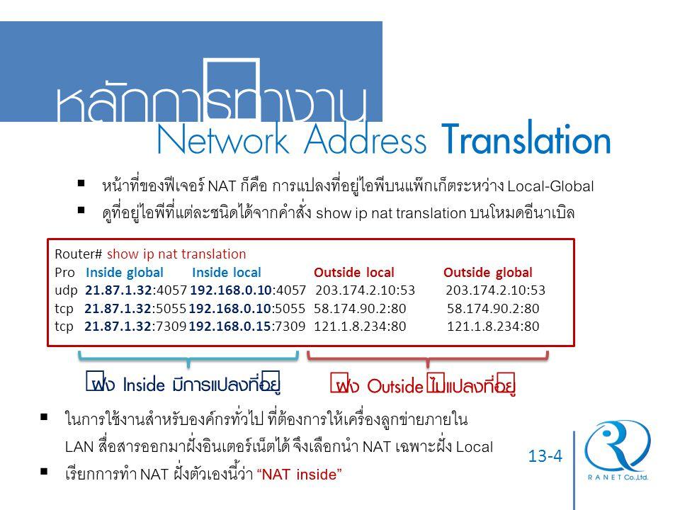 หลักการทำงาน Network Address Translation ฝั่ง Inside มีการแปลงที่อยู่