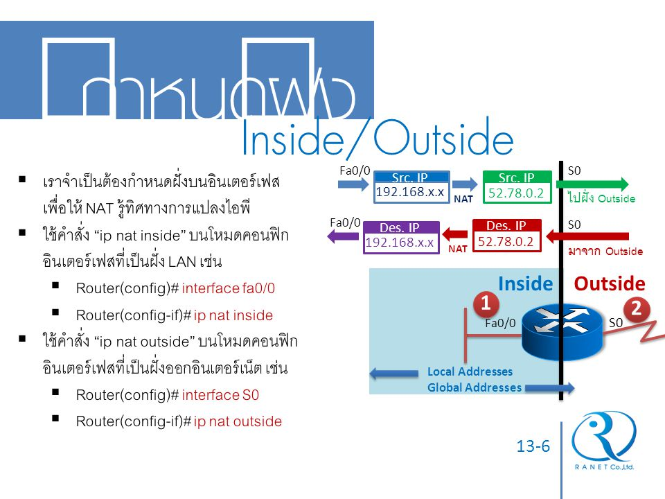 กำหนดฝั่ง Inside/Outside Inside Outside