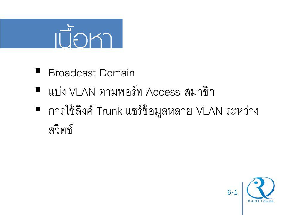 แบ่ง VLAN ตามพอร์ท Access สมาชิก