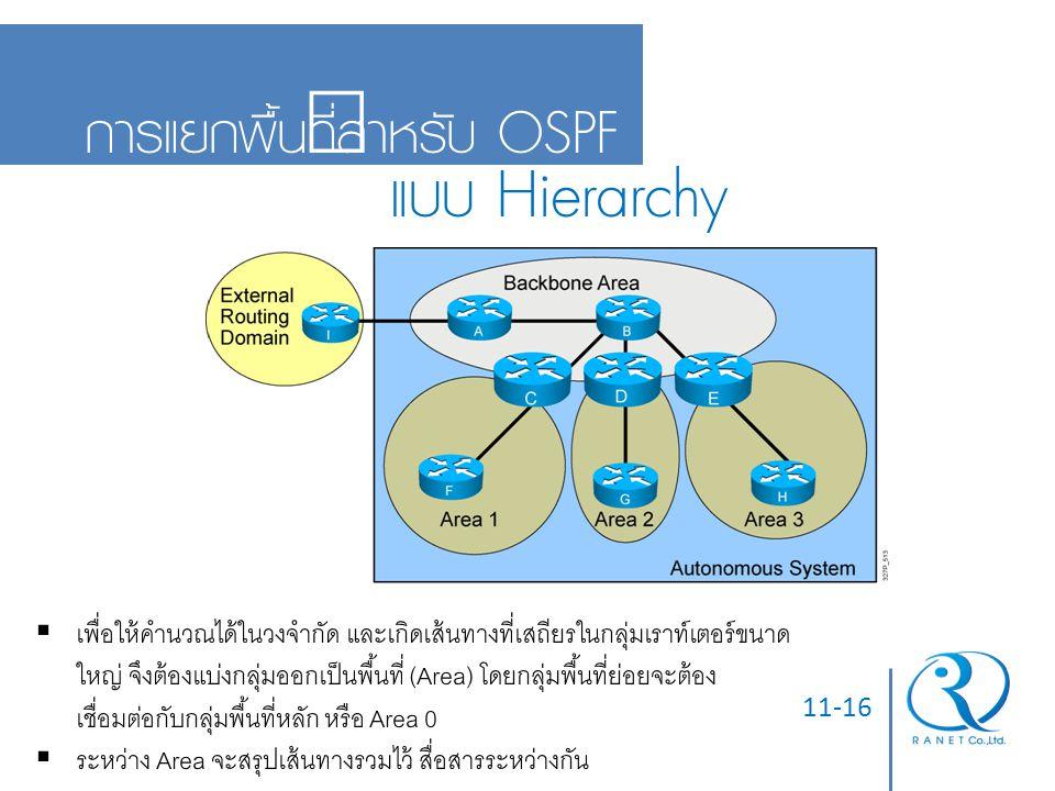 แบบ Hierarchy การแยกพื้นที่สำหรับ OSPF