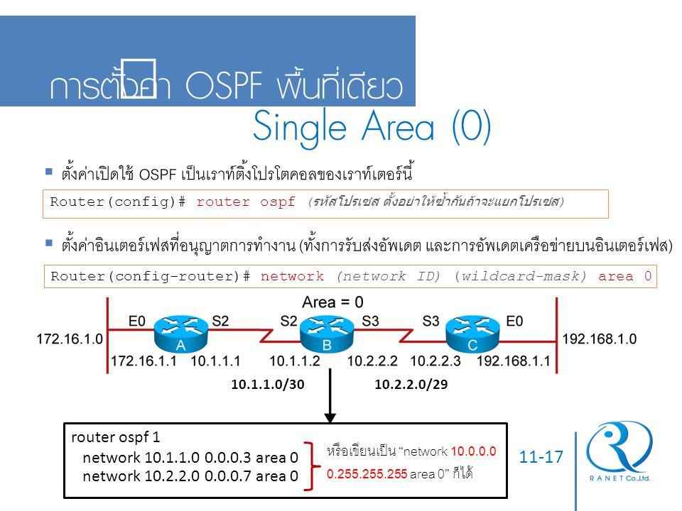 Single Area (0) การตั้งค่า OSPF พื้นที่เดียว